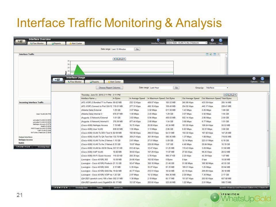 Interface Traffic Monitoring & Analysis 21