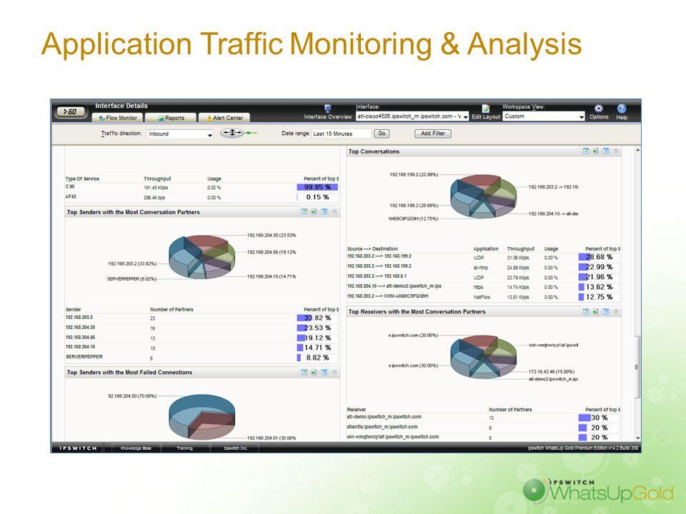 Application Traffic Monitoring & Analysis