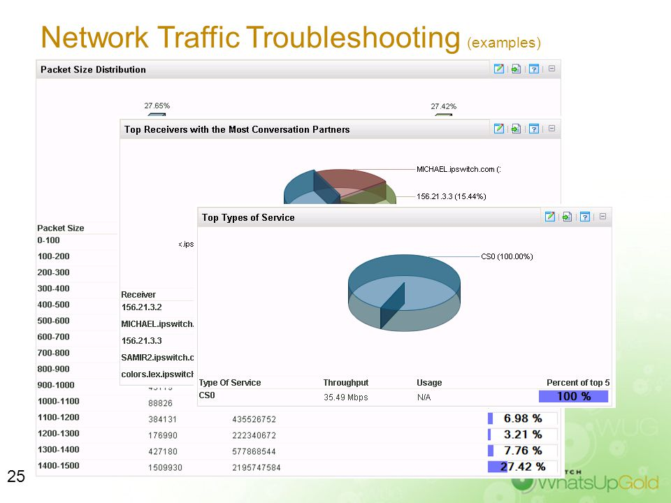 25 Network Traffic Troubleshooting (examples)