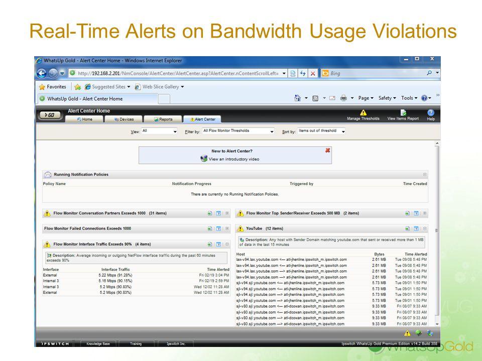 Real-Time Alerts on Bandwidth Usage Violations