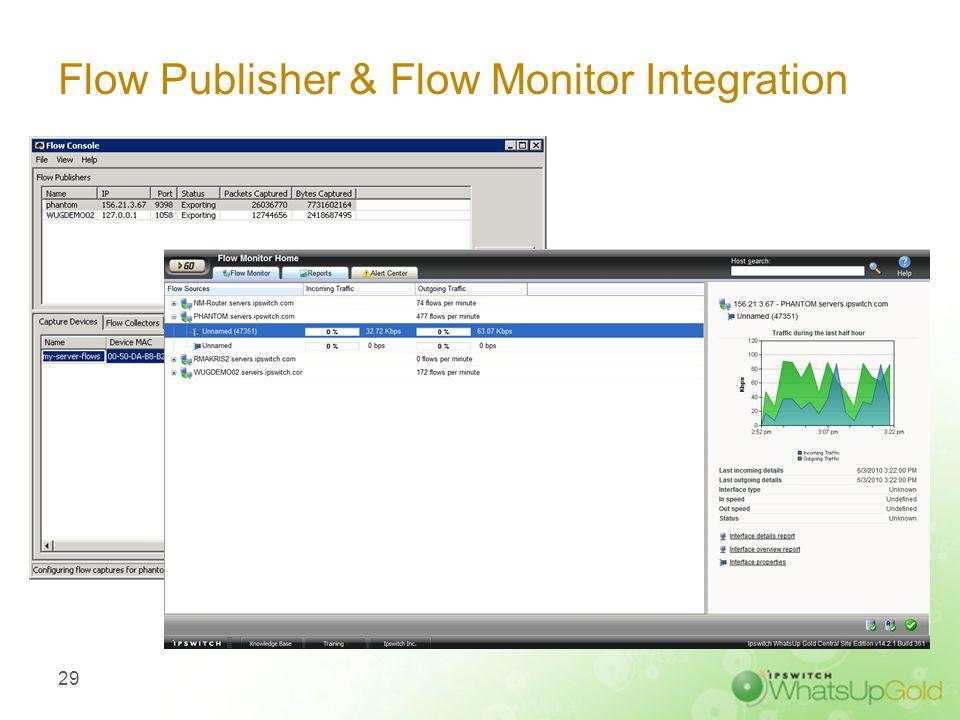 Flow Publisher & Flow Monitor Integration 29