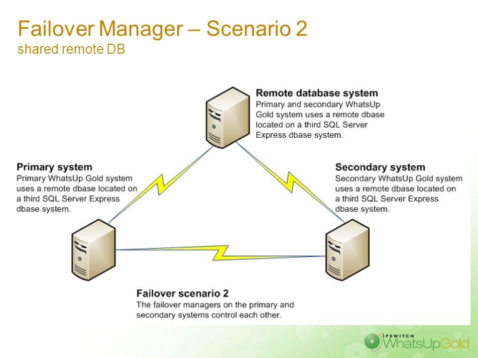 Failover Manager – Scenario 2 shared remote DB