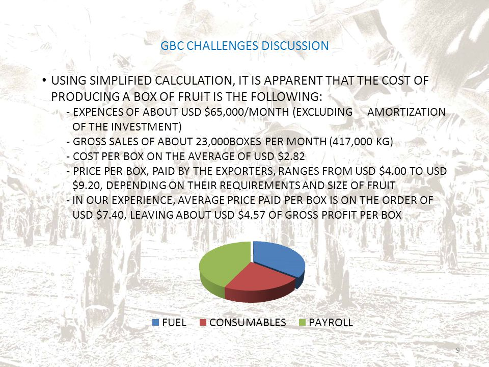 GBC CHALLENGES DISCUSSION 9 USING SIMPLIFIED CALCULATION, IT IS APPARENT THAT THE COST OF PRODUCING A BOX OF FRUIT IS THE FOLLOWING: - EXPENCES OF ABO