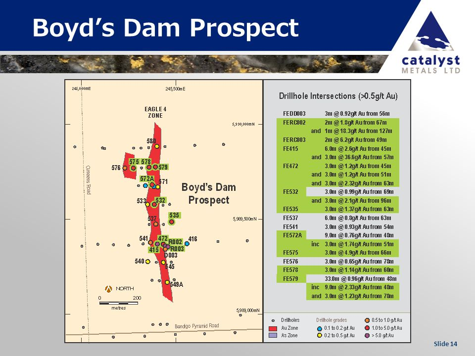Slide 14 Boyds Dam Prospect