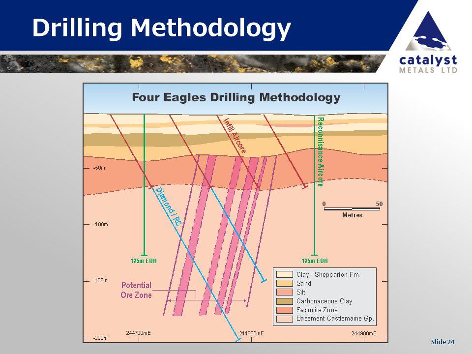 Slide 24 Drilling Methodology