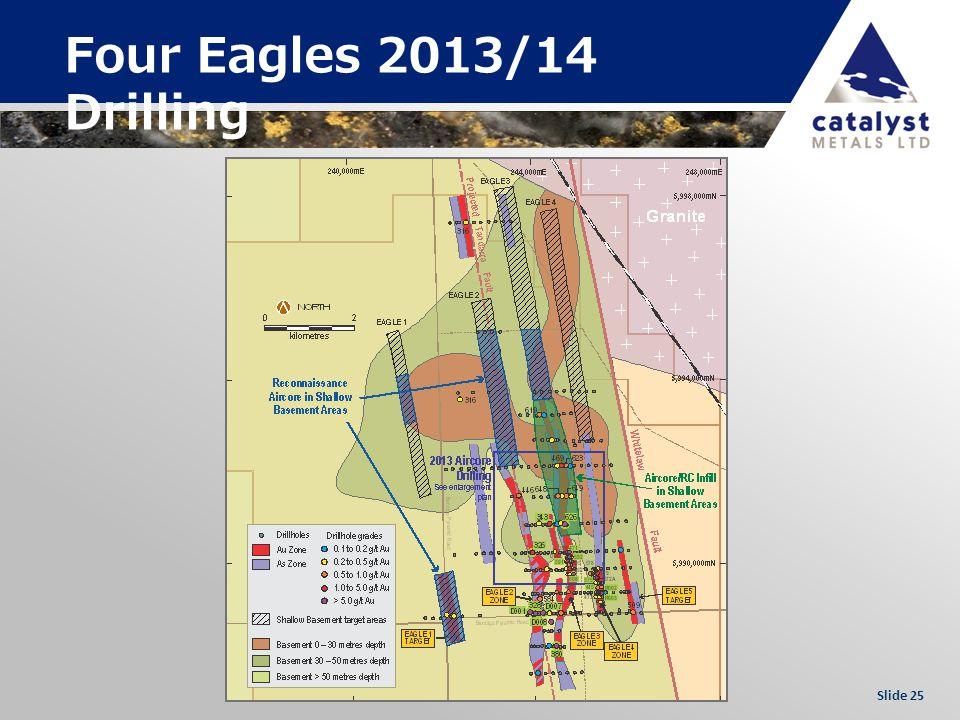 Slide 25 Four Eagles 2013/14 Drilling