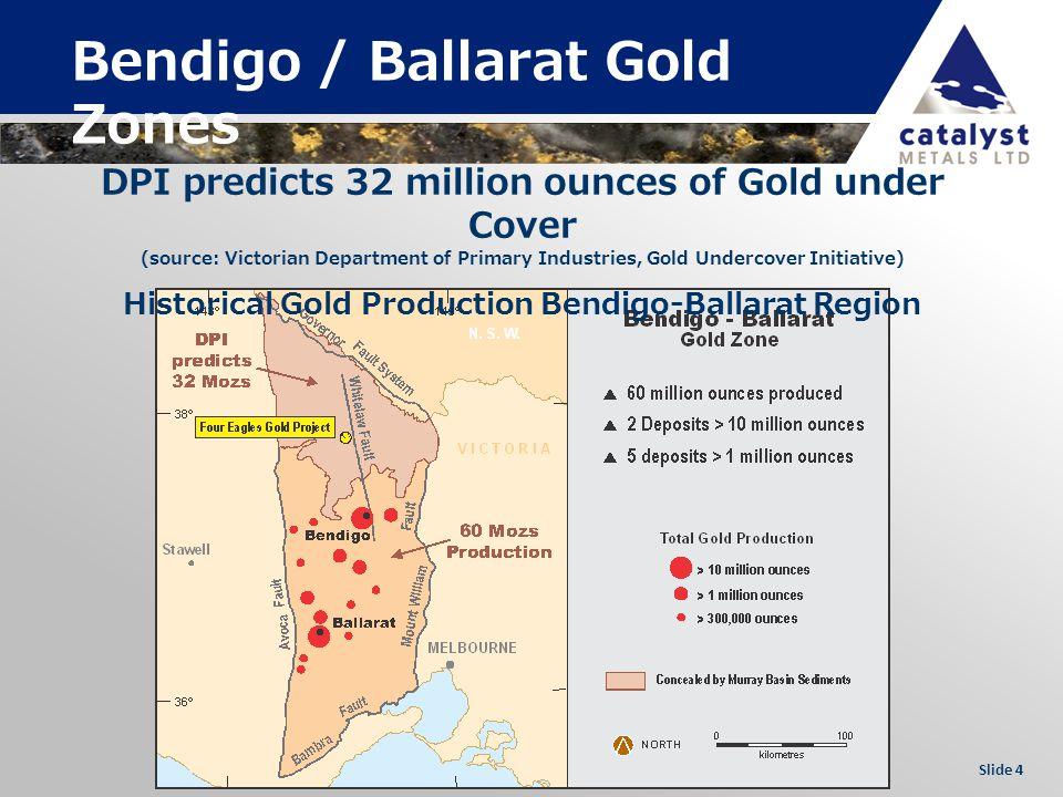 Slide 4 Bendigo / Ballarat Gold Zones DPI predicts 32 million ounces of Gold under Cover (source: Victorian Department of Primary Industries, Gold Undercover Initiative) Historical Gold Production Bendigo-Ballarat Region
