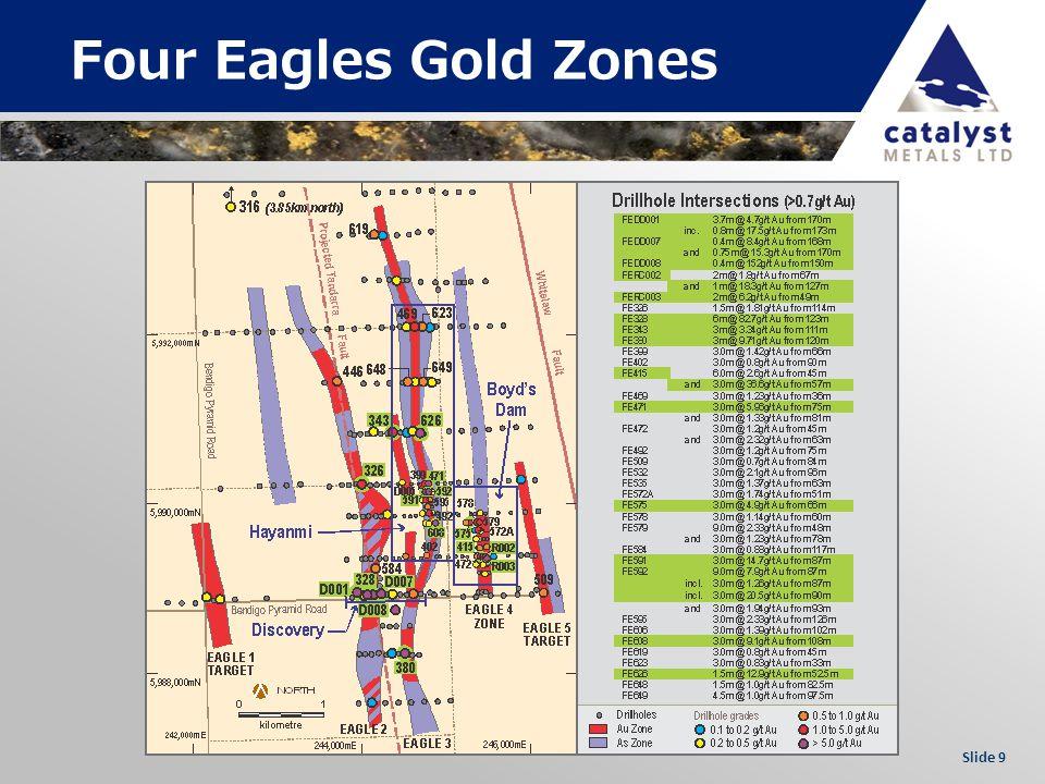 Slide 9 Four Eagles Gold Zones