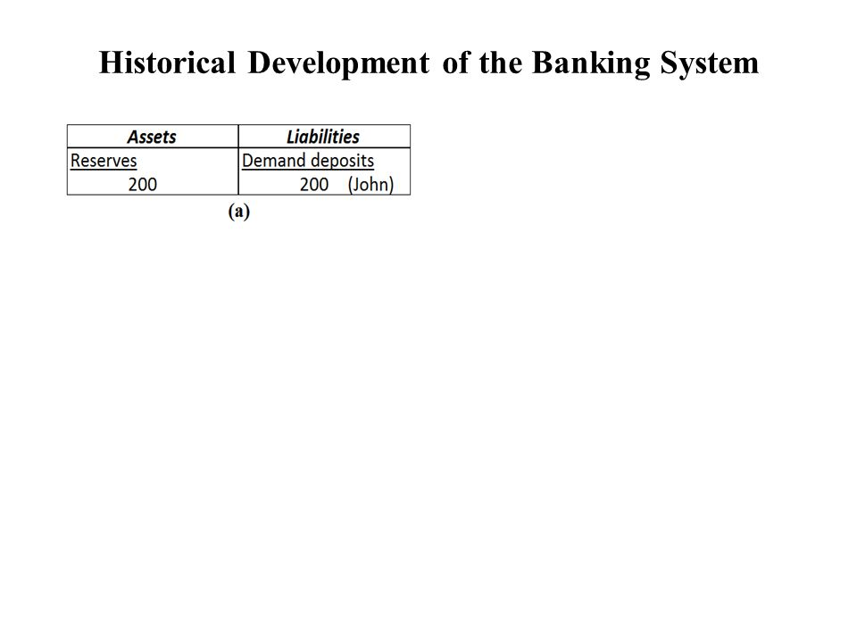 Historical Development of the Banking System Bank of North America chartered in 1782 Controversy over the chartering of banks.