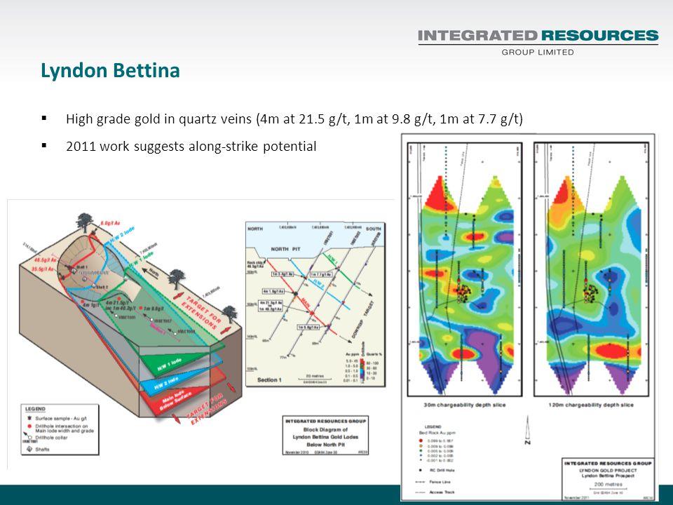 Lyndon Bettina High grade gold in quartz veins (4m at 21.5 g/t, 1m at 9.8 g/t, 1m at 7.7 g/t) 2011 work suggests along-strike potential 14