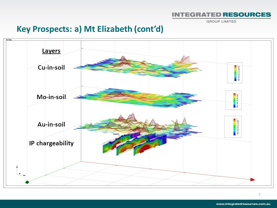 Key Prospects: a) Mt Elizabeth (contd) 7 Layers Cu-in-soil Mo-in-soil Au-in-soil IP chargeability