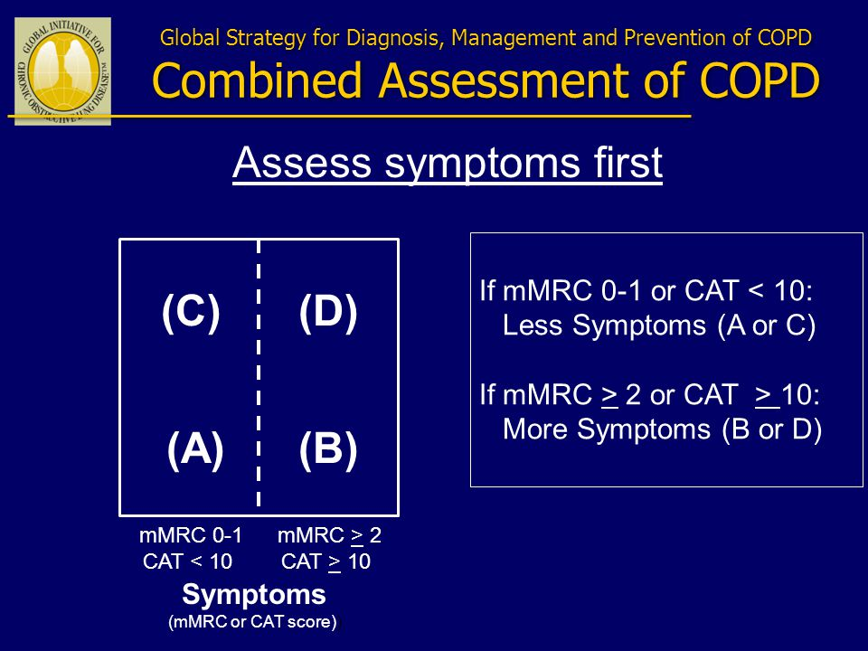 Global Strategy for Diagnosis, Management and Prevention of COPD Combined Assessment of COPD (C)(D) (A)(B) mMRC 0-1 CAT < 10 mMRC > 2 CAT > 10 Symptoms (mMRC or CAT score)) If mMRC 0-1 or CAT < 10: Less Symptoms (A or C) If mMRC > 2 or CAT > 10: More Symptoms (B or D) Assess symptoms first