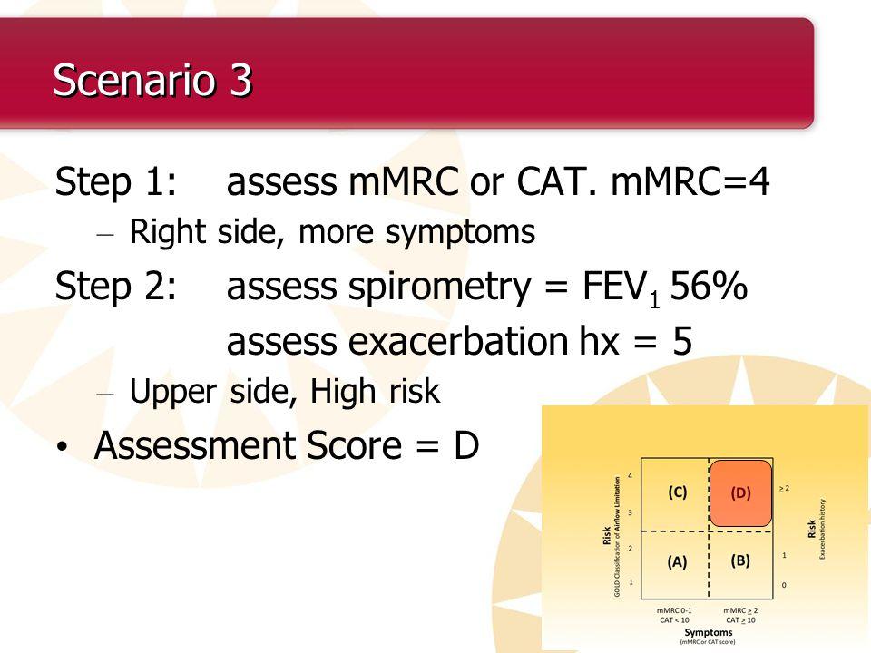 Scenario 3 Step 1: assess mMRC or CAT. mMRC=4 – Right side, more symptoms Step 2: assess spirometry = FEV 1 56% assess exacerbation hx = 5 – Upper sid