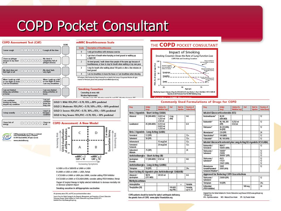 COPD Pocket Consultant