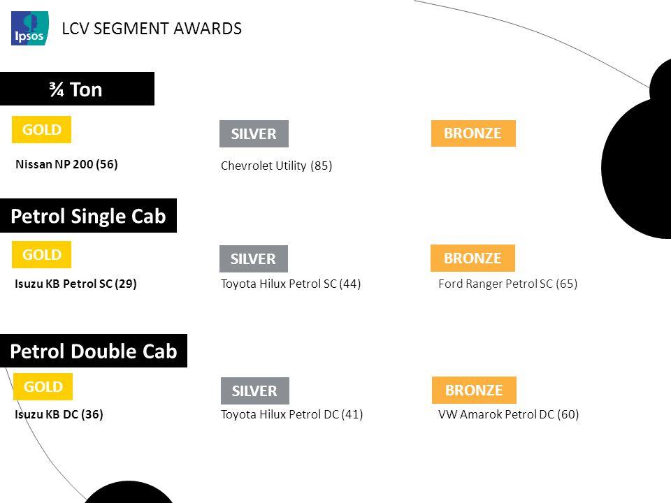 LCV SEGMENT AWARDS ¾ Ton GOLD Nissan NP 200 (56) SILVER BRONZE Chevrolet Utility (85) Petrol Single Cab GOLD SILVER BRONZE Isuzu KB Petrol SC (29)Toyo