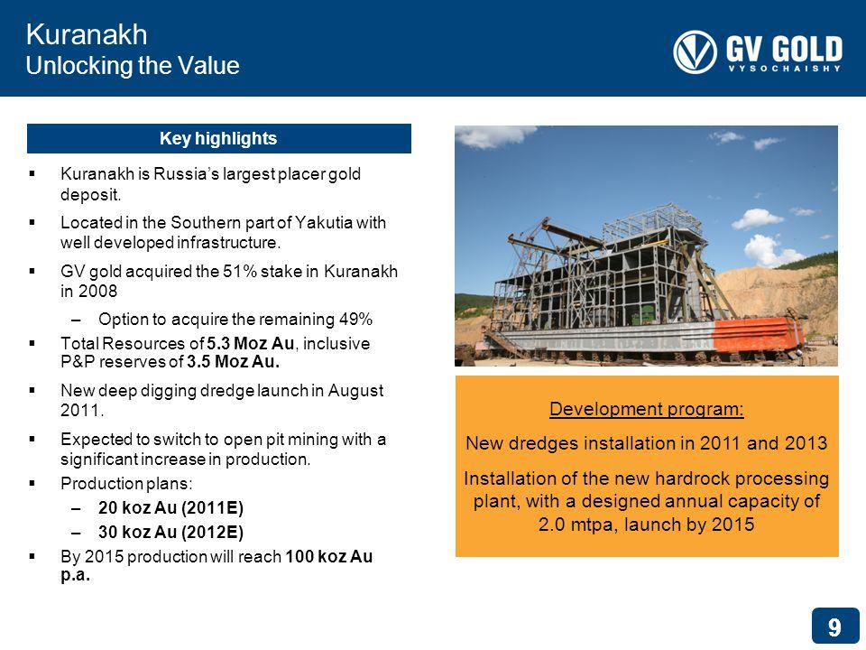 99 Kuranakh Unlocking the Value Kuranakh is Russias largest placer gold deposit.