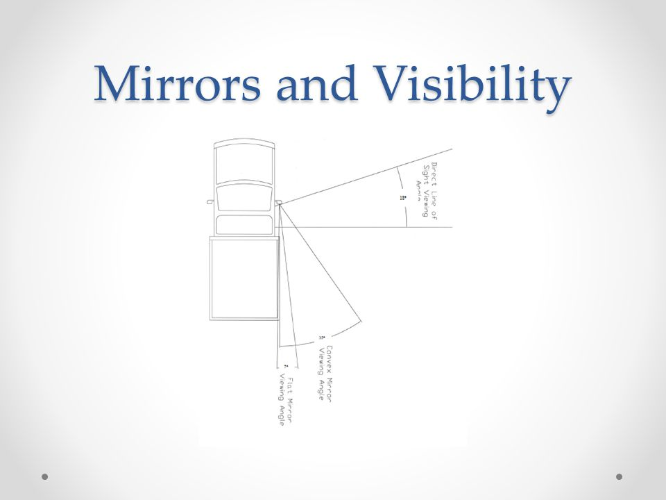 Mirrors and Visibility