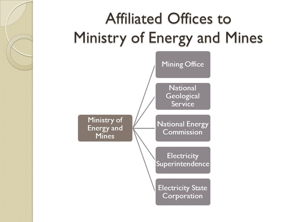 Affiliated Offices to Ministry of Energy and Mines Ministry of Energy and Mines Mining Office National Geological Service National Energy Commission Electricity Superintendence Electricity State Corporation