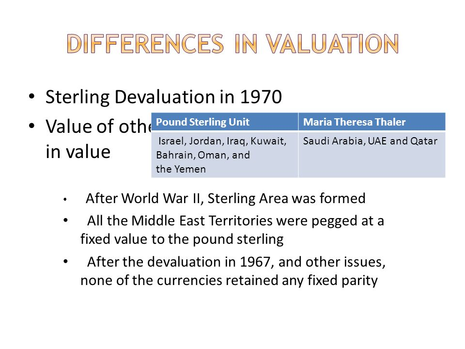 Sterling Devaluation in 1970 Value of other Dinars rose, Omani rial was less in value Pound Sterling UnitMaria Theresa Thaler Israel, Jordan, Iraq, Kuwait, Bahrain, Oman, and the Yemen Saudi Arabia, UAE and Qatar After World War II, Sterling Area was formed All the Middle East Territories were pegged at a fixed value to the pound sterling After the devaluation in 1967, and other issues, none of the currencies retained any fixed parity
