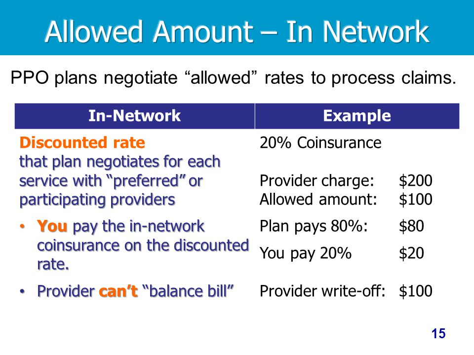 In-NetworkExample that plan negotiates for each service with preferred or participating providers Discounted rate that plan negotiates for each service with preferred or participating providers You pay the in-network coinsurance on the discounted rate.
