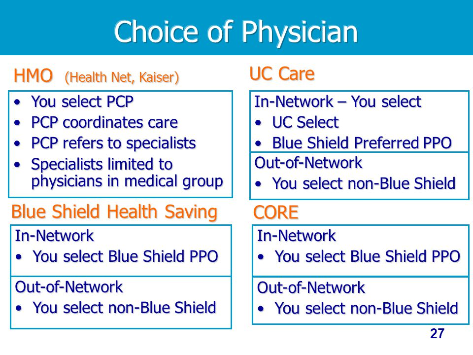 27 HMO (Health Net, Kaiser) You select PCPYou select PCP PCP coordinates carePCP coordinates care PCP refers to specialistsPCP refers to specialists Specialists limited to physicians in medical groupSpecialists limited to physicians in medical group Blue Shield Health Saving In-Network You select Blue Shield PPOYou select Blue Shield PPO Out-of-Network You select non-Blue ShieldYou select non-Blue Shield In-Network – You select UC SelectUC Select Blue Shield Preferred PPOBlue Shield Preferred PPO Out-of-Network You select non-Blue ShieldYou select non-Blue Shield CORE UC Care In-Network You select Blue Shield PPOYou select Blue Shield PPO Out-of-Network You select non-Blue ShieldYou select non-Blue Shield