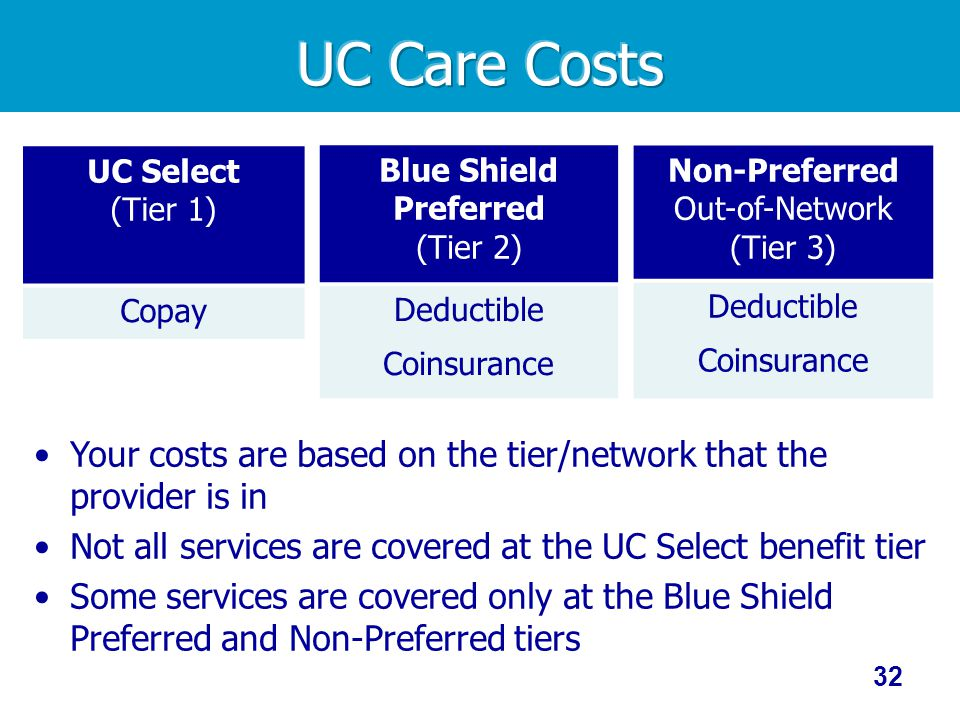 32 UC Select (Tier 1) Copay Blue Shield Preferred (Tier 2) Deductible Coinsurance Non-Preferred Out-of-Network (Tier 3) Deductible Coinsurance Your costs are based on the tier/network that the provider is in Not all services are covered at the UC Select benefit tier Some services are covered only at the Blue Shield Preferred and Non-Preferred tiers