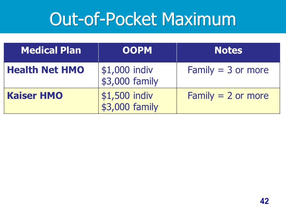 Medical PlanOOPMNotes 42 Health Net HMO$1,000 indiv $3,000 family Family = 3 or more Kaiser HMO$1,500 indiv $3,000 family Family = 2 or more