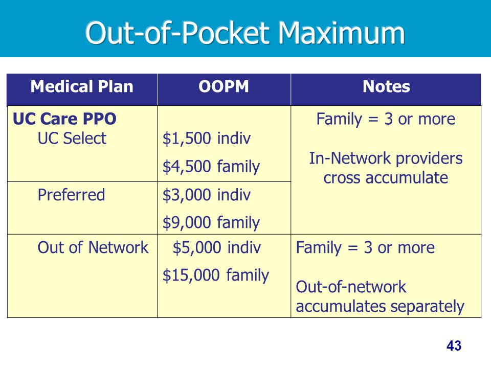 Medical PlanOOPMNotes 43 UC Care PPO UC Select$1,500 indiv $4,500 family Family = 3 or more In-Network providers cross accumulate Preferred$3,000 indiv $9,000 family Out of Network $5,000 indiv $15,000 family Family = 3 or more Out-of-network accumulates separately