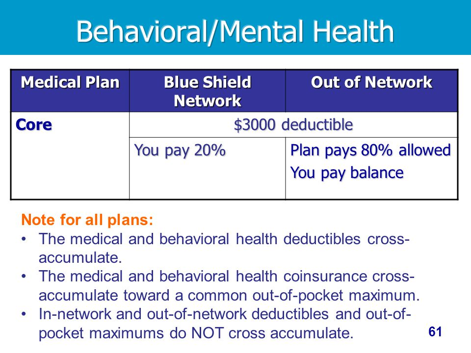61 Medical Plan Blue Shield Network Out of Network Core $3000 deductible You pay 20% Plan pays 80% allowed You pay balance Note for all plans: The medical and behavioral health deductibles cross- accumulate.