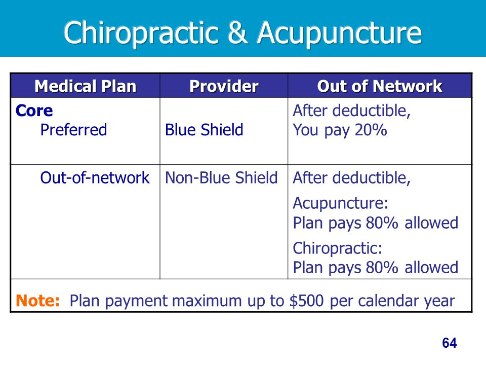 64 Medical Plan Provider Out of Network Core PreferredBlue Shield After deductible, You pay 20% Out-of-networkNon-Blue ShieldAfter deductible, Acupuncture: Plan pays 80% allowed Chiropractic: Plan pays 80% allowed Note: Plan payment maximum up to $500 per calendar year