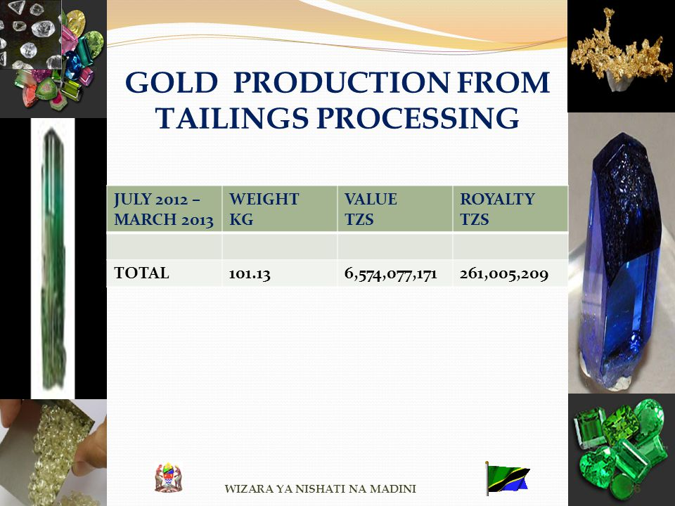 GOLD PRODUCTION FROM TAILINGS PROCESSING JULY 2012 – MARCH 2013 WEIGHT KG VALUE TZS ROYALTY TZS TOTAL101.136,574,077,171261,005,209 WIZARA YA NISHATI