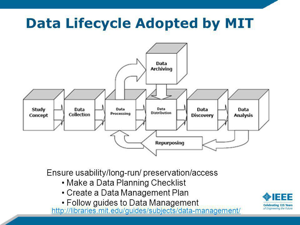 Data Lifecycle Adopted by MIT   Ensure usability/long-run/ preservation/access Make a Data Planning Checklist Create a Data Management Plan Follow guides to Data Management