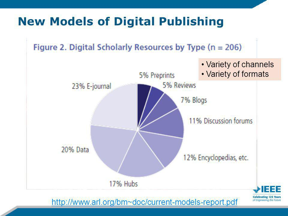 New Models of Digital Publishing   Variety of channels Variety of formats