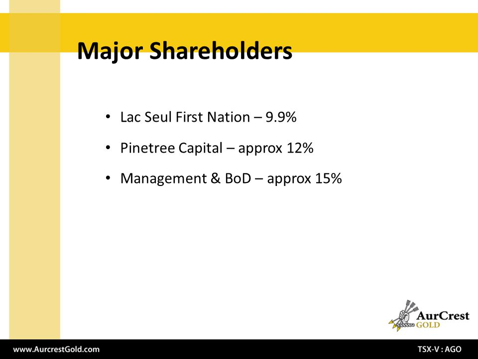 Lac Seul First Nation – 9.9% Pinetree Capital – approx 12% Management & BoD – approx 15% Major Shareholders