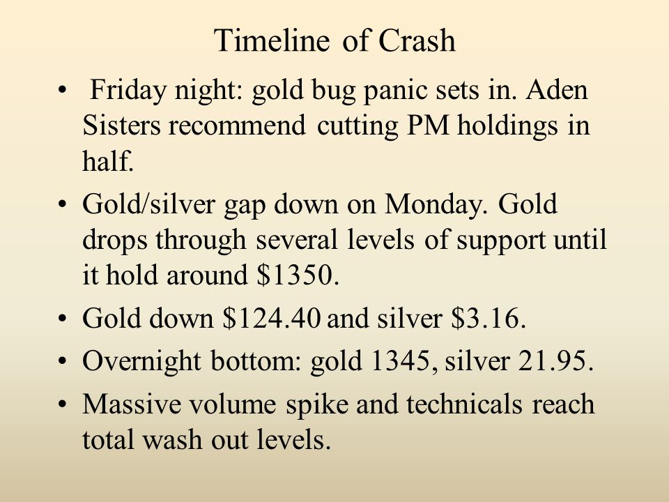 Timeline of Crash Friday night: gold bug panic sets in. Aden Sisters recommend cutting PM holdings in half. Gold/silver gap down on Monday. Gold drops