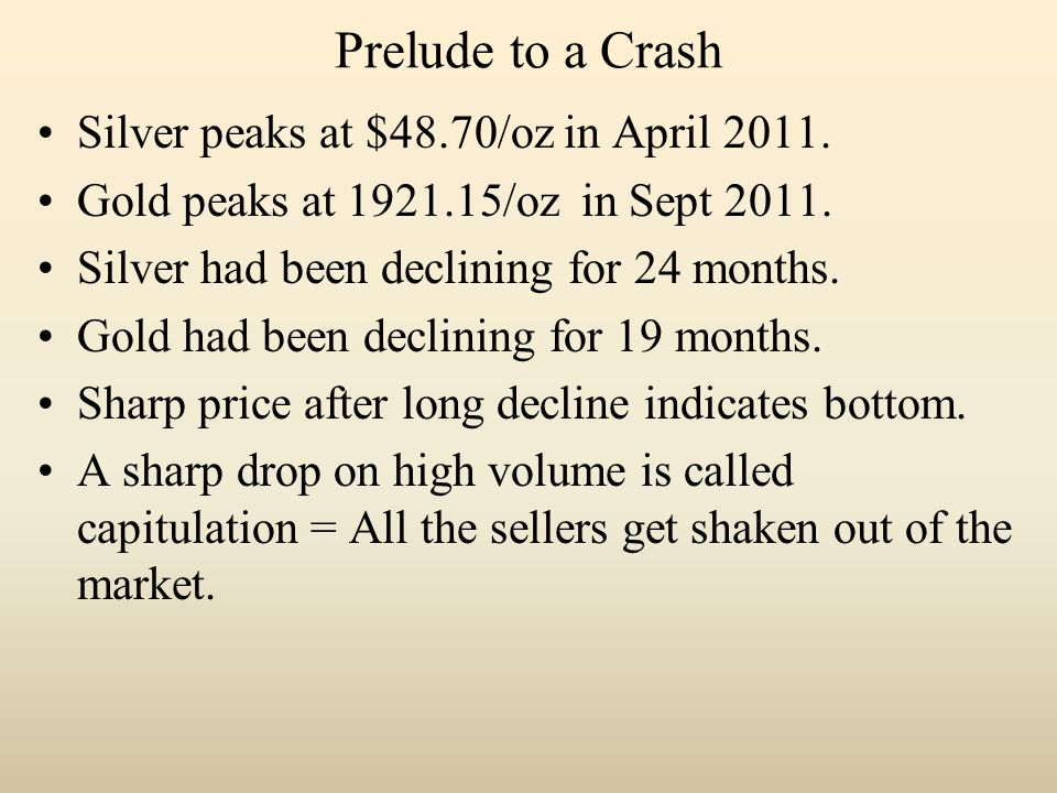 Prelude to a Crash Silver peaks at $48.70/oz in April 2011.