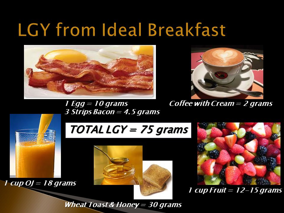 1 Egg = 10 grams 3 Strips Bacon = 4.5 grams Wheat Toast & Honey = 30 grams Coffee with Cream = 2 grams 1 cup Fruit = 12-15 grams 1 cup OJ = 18 grams TOTAL LGY = 75 grams