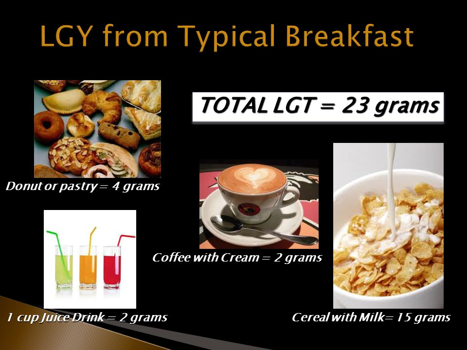 Donut or pastry = 4 grams Coffee with Cream = 2 grams Cereal with Milk= 15 grams 1 cup Juice Drink = 2 grams TOTAL LGT = 23 grams