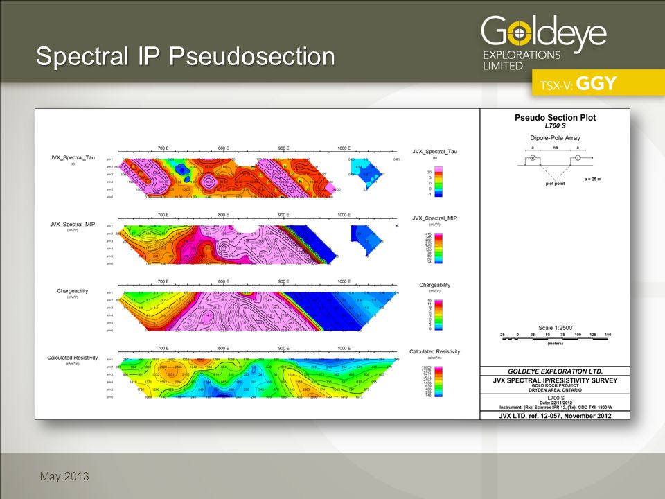 May 2013 Spectral IP Pseudosection