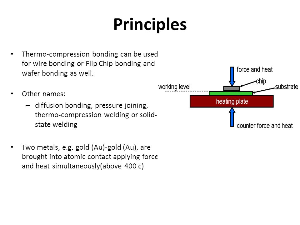 Principles Thermo-compression bonding can be used for wire bonding or Flip Chip bonding and wafer bonding as well. Other names: – diffusion bonding, p