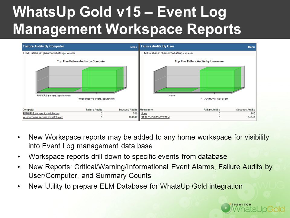 WhatsUp Gold v15 – Event Log Management Workspace Reports New Workspace reports may be added to any home workspace for visibility into Event Log manag