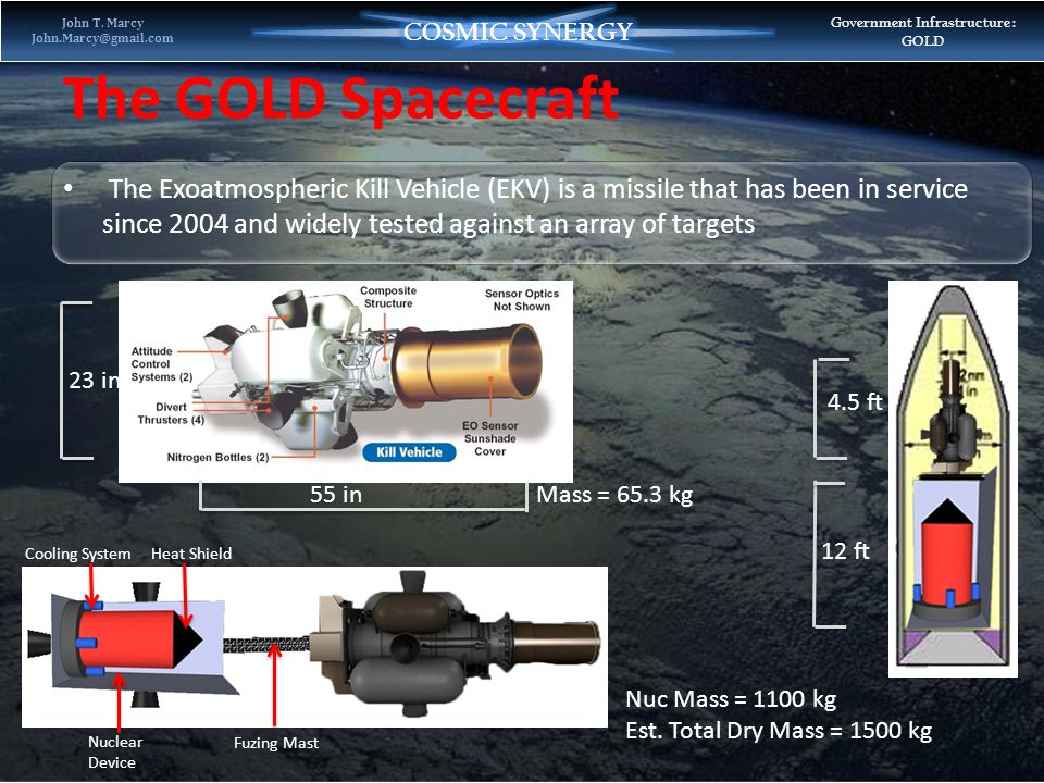 The GOLD Spacecraft Nuclear Device Heat Shield Fuzing Mast 55 in 23 in Mass = 65.3 kg Nuc Mass = 1100 kg Est.