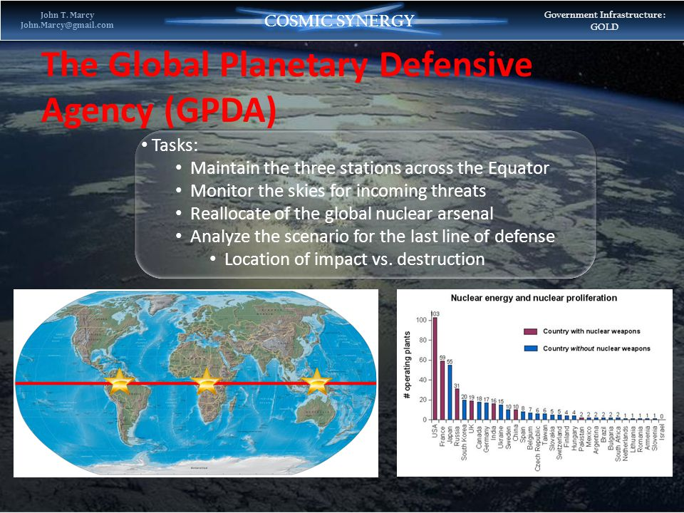 The Global Planetary Defensive Agency (GPDA) ; Government Infrastructure : GOLD John T.