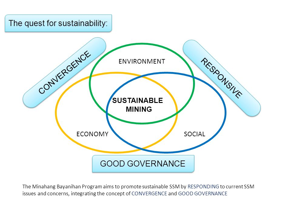 GOVERNANCE hared Governance ersonnel Investment ntegrating Technology xecute Policies ystem Overhaul S P I E S