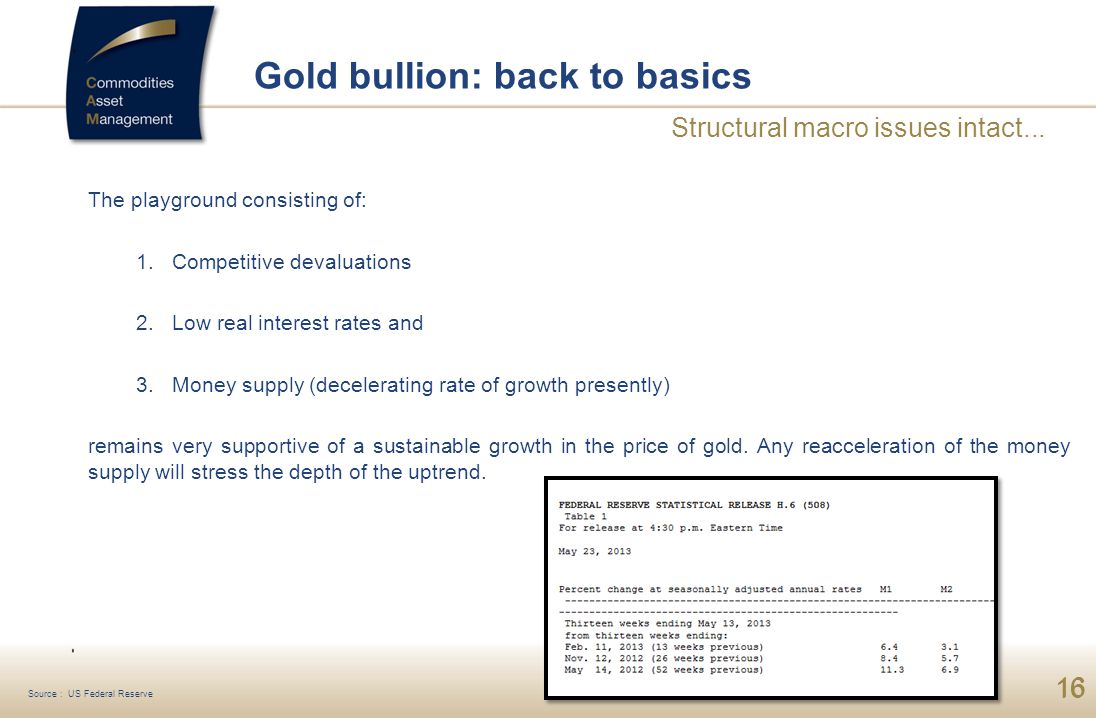 16 Gold bullion: back to basics Structural macro issues intact...