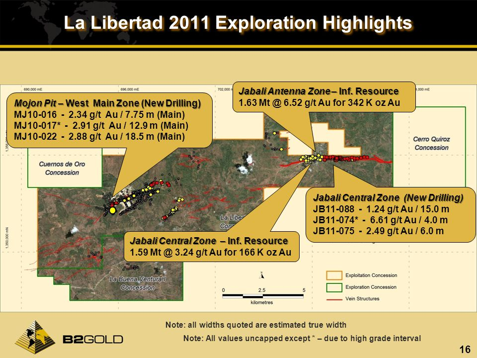 16 La Libertad 2011 Exploration Highlights Jabali Central Zone – Inf. Resource 1.59 Mt @ 3.24 g/t Au for 166 K oz Au Jabali Antenna Zone – Inf. Resour