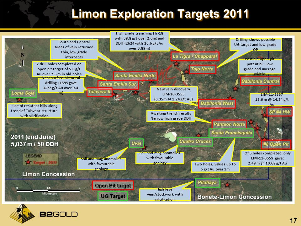 17 Limon Exploration Targets 2011 Open Pit target UG Target Two holes, values up to 6 g/t Au over 1m Soil and mag anomalies with favourable geology Hi
