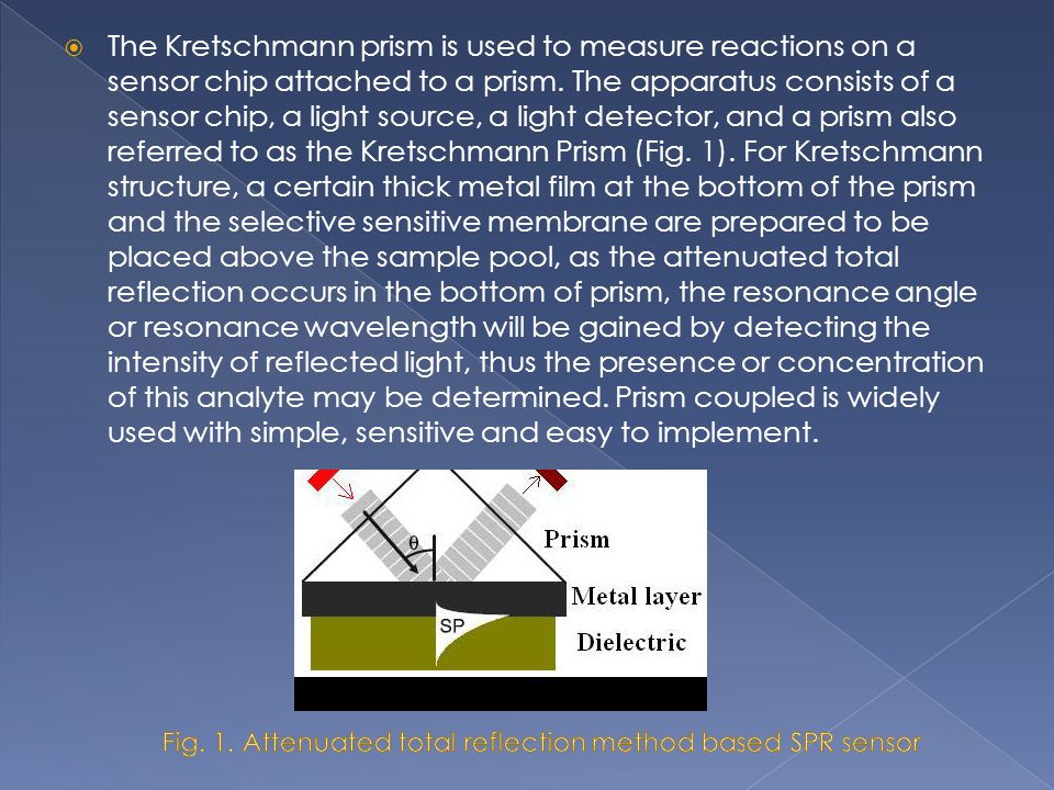 The Kretschmann prism is used to measure reactions on a sensor chip attached to a prism. The apparatus consists of a sensor chip, a light source, a li