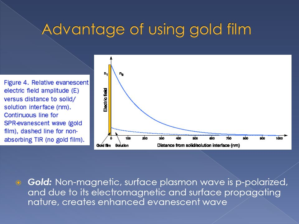 Gold: Non-magnetic, surface plasmon wave is p-polarized, and due to its electromagnetic and surface propagating nature, creates enhanced evanescent wa