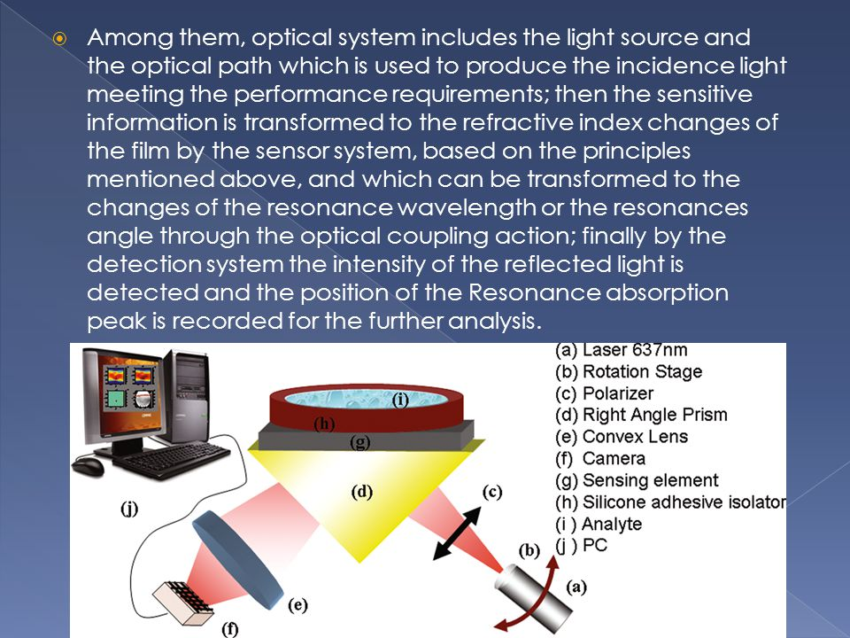 Among them, optical system includes the light source and the optical path which is used to produce the incidence light meeting the performance require